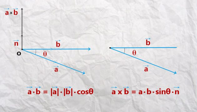 The Scalar and Vector Product