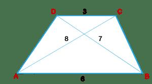trapezium